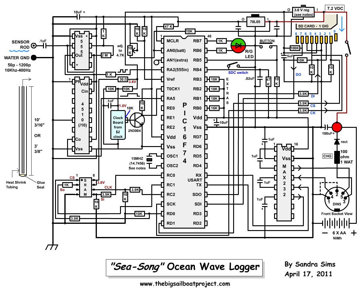 Microcontroller Circuit Microcontroller Circuits Next