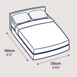 Guide To Uk Bed Sizes