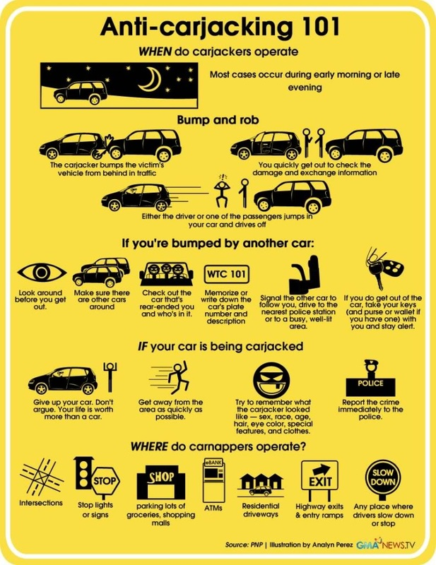 prevent car jacking