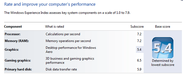 win 10 performance index