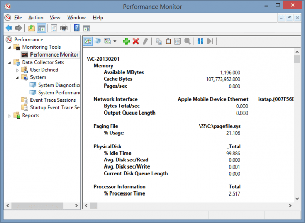 Performance Monitor - 2014-04-03 12_15_00