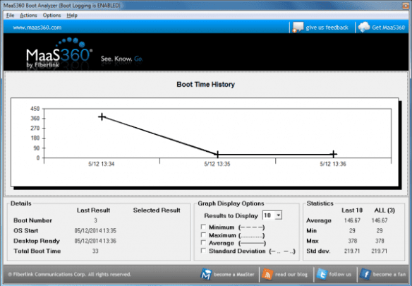 MaaS360 Boot Analyzer