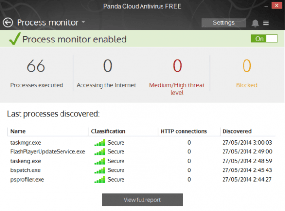 Panda Cloud Antivirus - process monitor