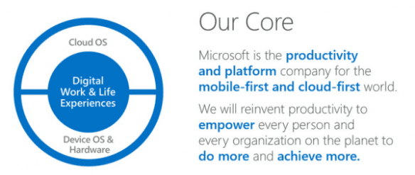 Satya Nadella's email to employees_ Bold ambition and our core - 2014-07-11 14_56_06