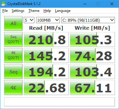 SSD Benchmark by CrystalDiskMark 5.1.2