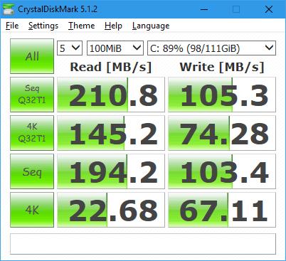 SSD Benchmark by CrystalDiskMark 5.1.2
