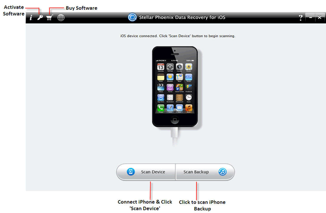 iPhone Data Recovery Using Software