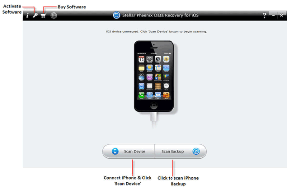iOS-recovery
