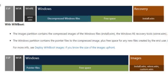 Windows System Compression