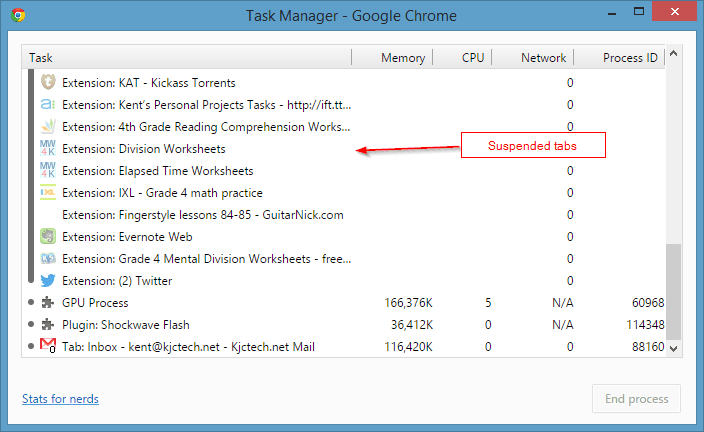 Google Task Manager with suspended tabs