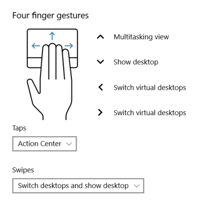 touchpad-4-fingers-gestures