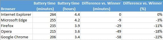 browser_battery_3