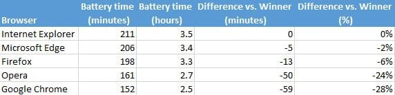 browser_battery_4