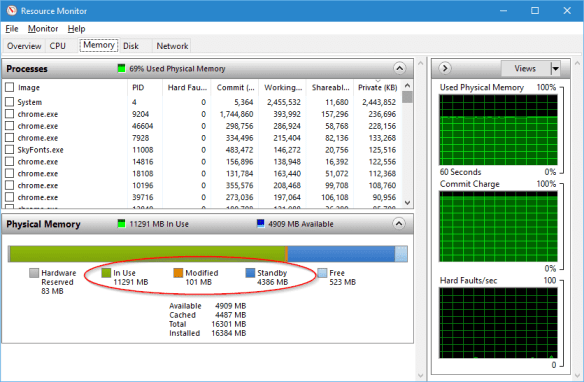 Memory tab in Resource Monitor