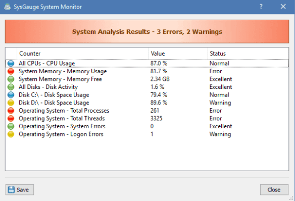 SysGauge System Monitor analysis result 600x409 - SysGauge - A Free System and Performance Monitor