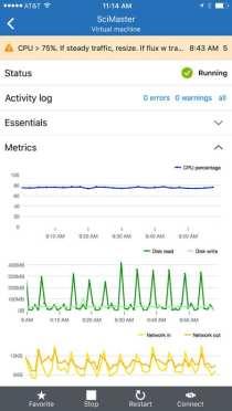Azure App - metrics