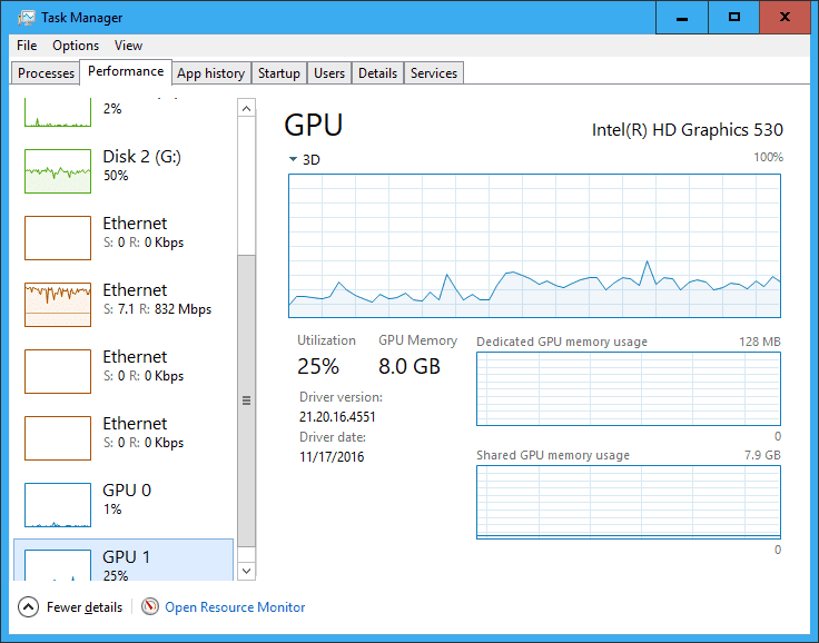 Windows 10 New Feature: Tracking GPU Usage Performance - Next of Windows