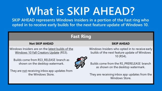 Skip Ahead