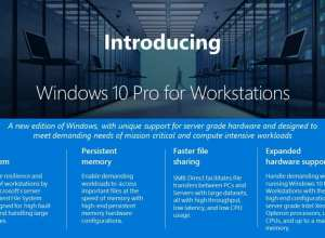 Windows 10 Pro for Workstation Announced for High-Performance PCs
