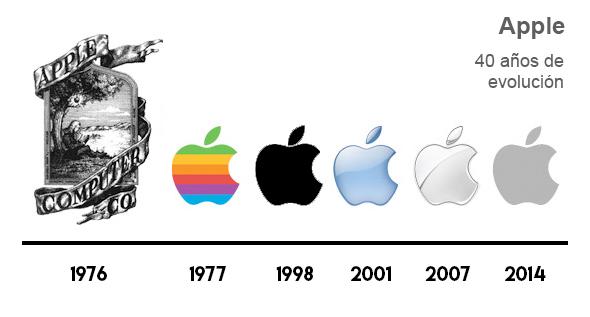 evolución gráfica apple