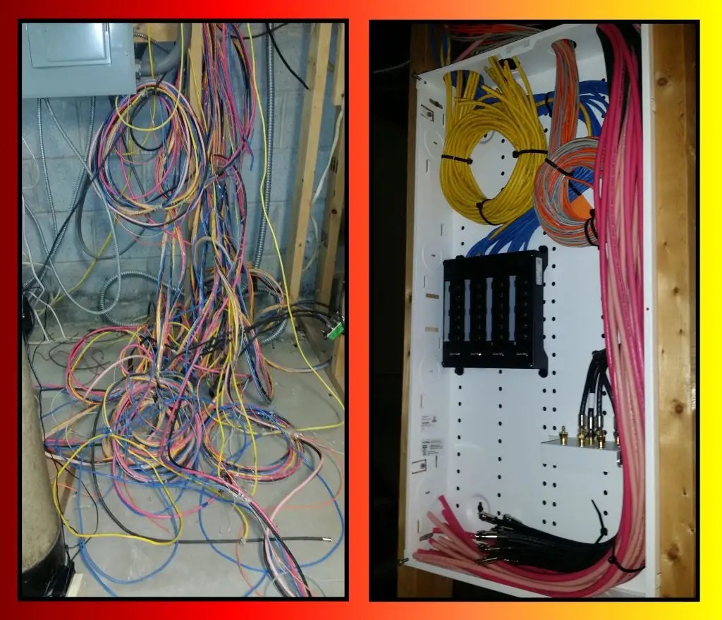 Structured Cabling / Wiring closet clean up