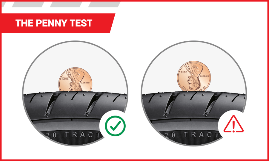 Use the penny test to check you tires tread depth.