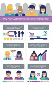 why-your-customer-retention-rate-is-important
