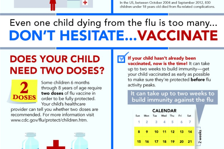 National Influenza Vaccination Week: Don't Stop Now!