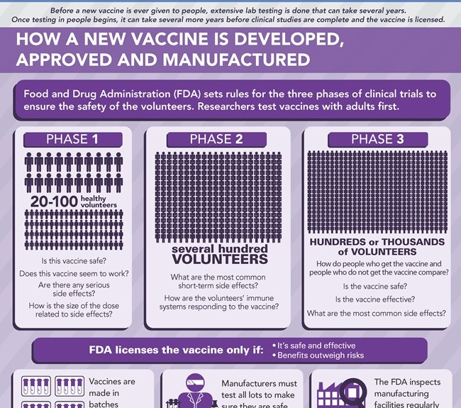 Vaccine Safety: What You Should Know