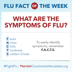 what-are-the-symptoms-of-flu-10-21