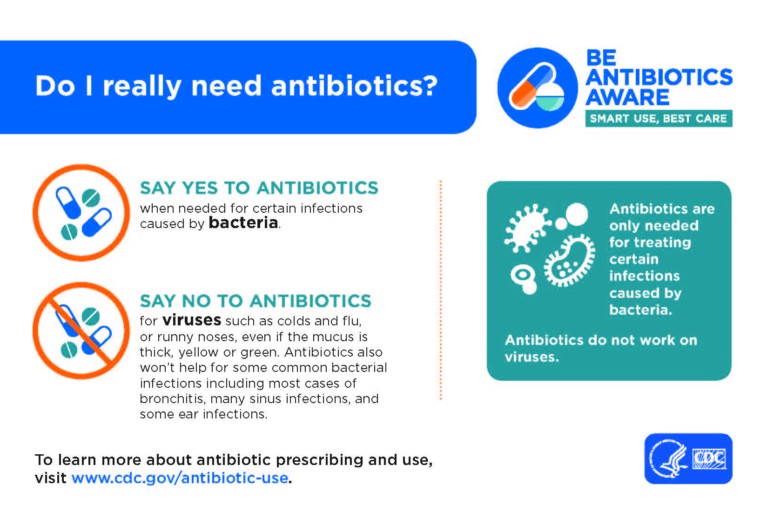 Improving Conversations about Appropriate Antibiotic Use