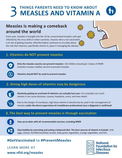 Measles & Vitamin A Infographic Image
