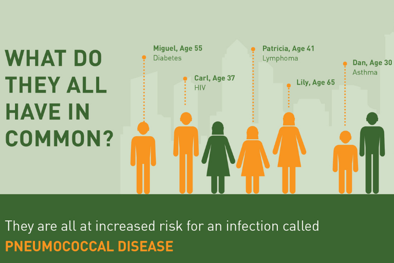 Top Five Reasons for Adults to Get Vaccinated Against Pneumococcal Disease