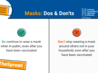 Post-Vaccination Masks