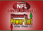 Power List Week14