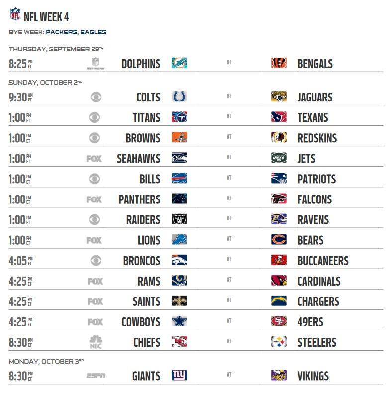 Image result for 2016 NFL Week 4