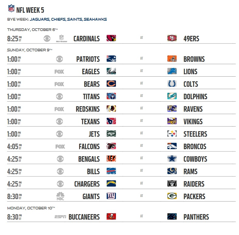 Image result for 2016 NFL Week 5