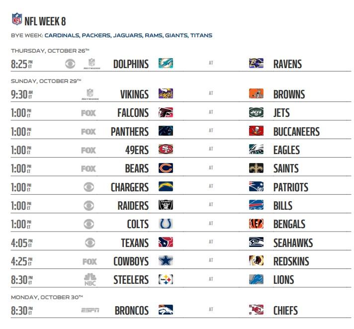 Image result for 2017 NFL Week 8