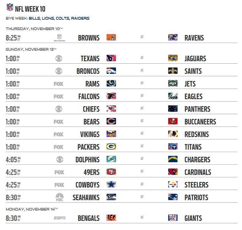 Image result for 2016 NFL Week 10