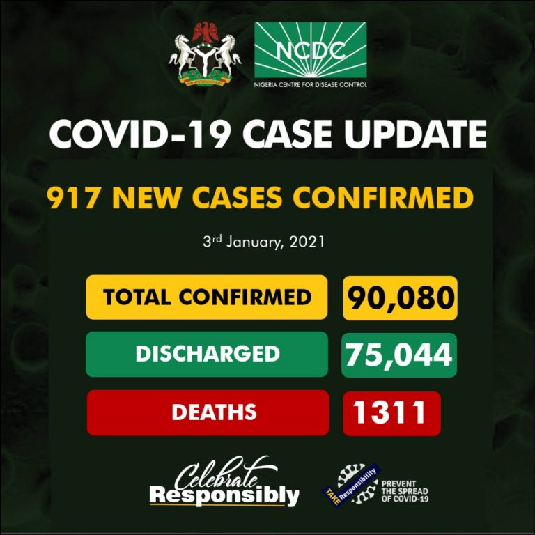 Sunday evening rd January confirmed new cases of Coronavirus disease infection in Nigeria