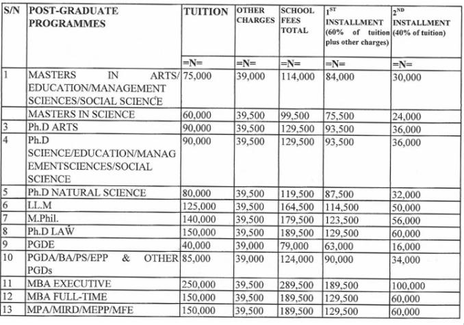 uniabuja school fees schedule
