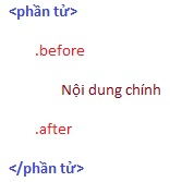 ::before và ::after trong CSS