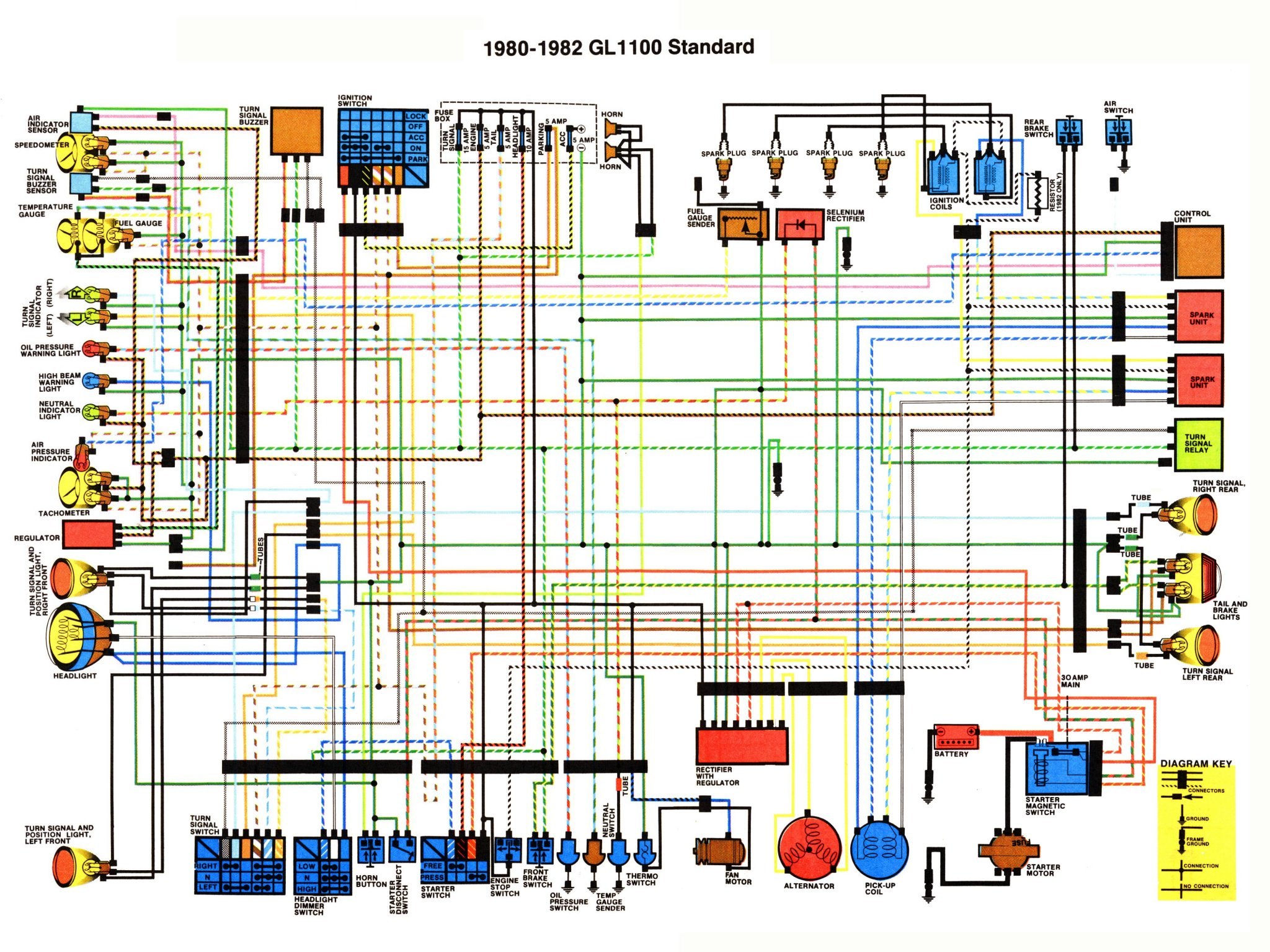 198082 GL1100 Standard Colour Schematic