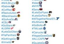 Twitter hashtags for each NHL team