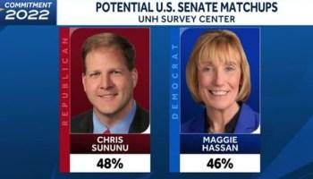 New Hampshire polls signal tight 2022 Senate race
