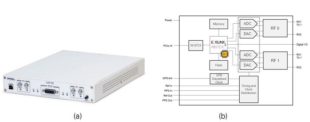 FPGA Processing Module | ytd2525