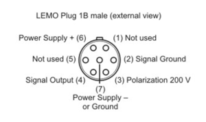 Connector Types for CompactDAQ IO Modules  National Instruments