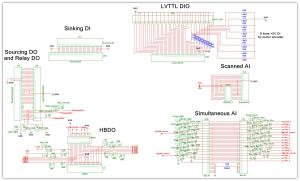 3Phase BacktoBack Inverter Research Board with NI Multisim and the NI GPIC  National Instruments