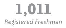 1,011 Registered Freshman