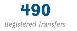 490 Registered Transfers